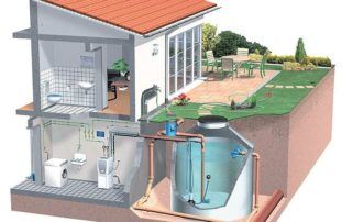 GREY WATER RECYCLING AND RAINWATER HARVESTING